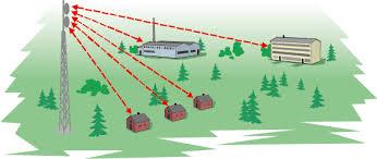 MicroNät: Intresserad av luftburet bredband Radio-Fiber?